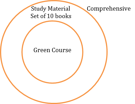 Green and Comprehensive